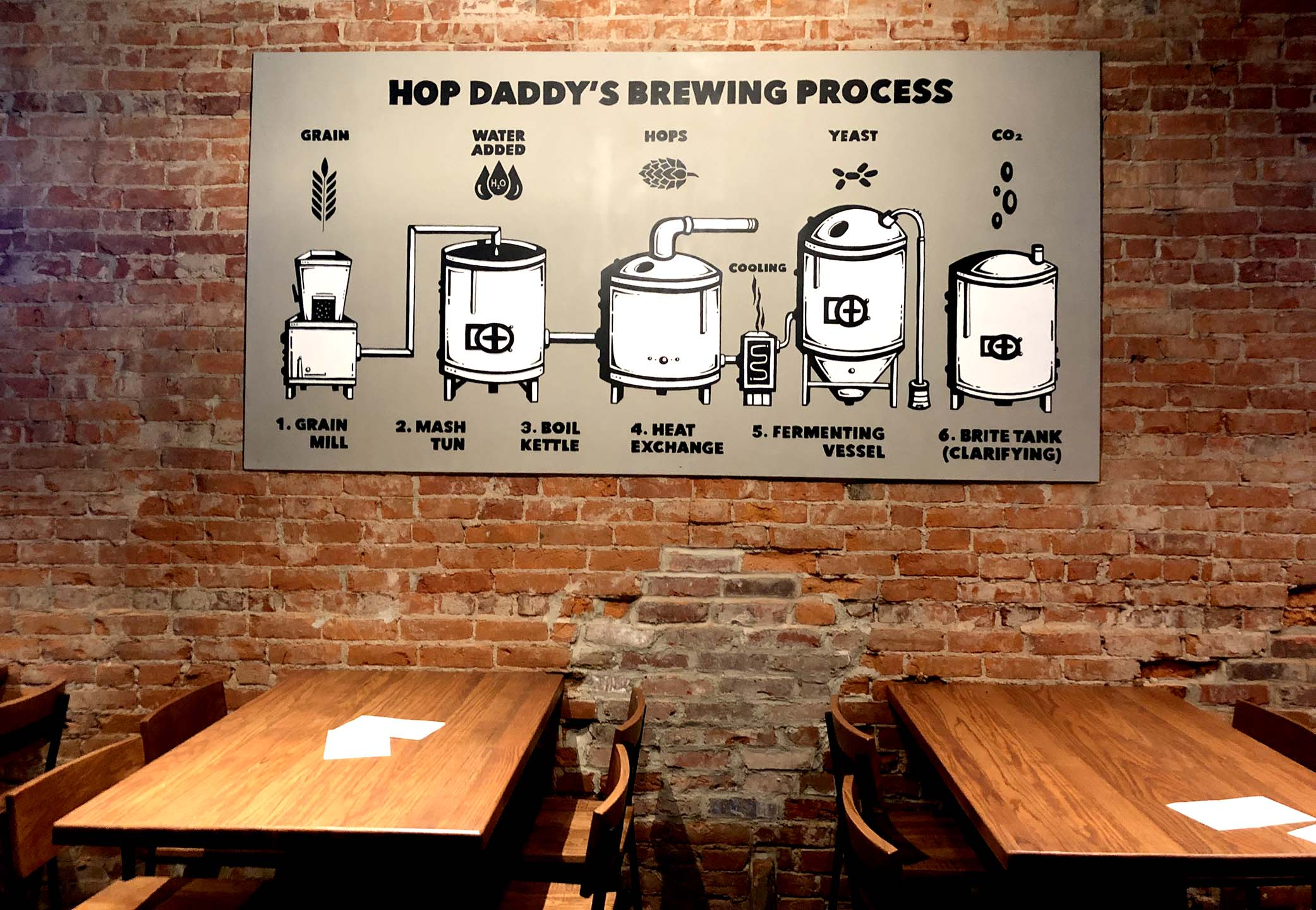 dripped-on-hop-daddy's-allentown-brew-process-illustration